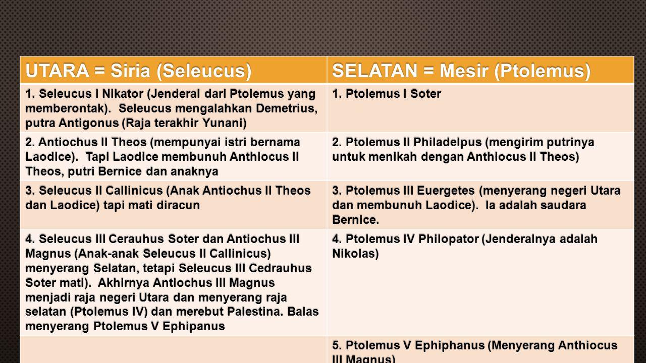Kesimpulan sederhana UTARA = Siria (Seleucus)