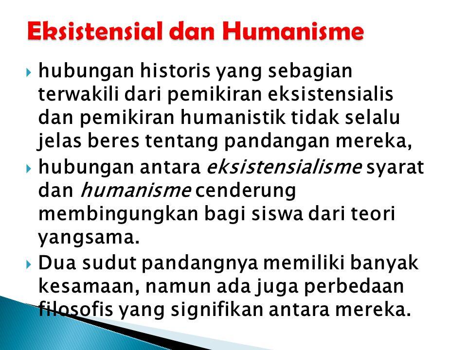 Eksistensial dan Humanisme