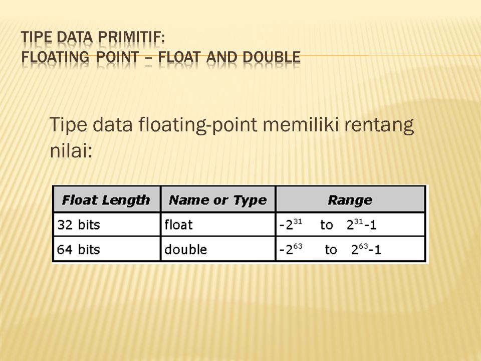 Tipe Data Primitif: Floating Point – float and double