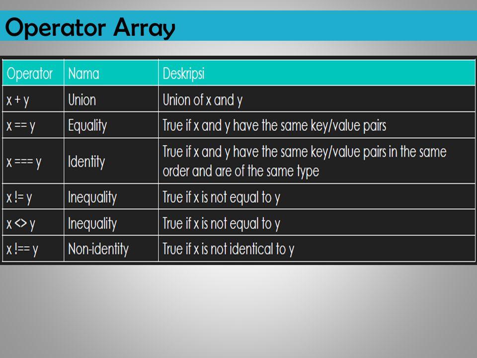 Operator Array