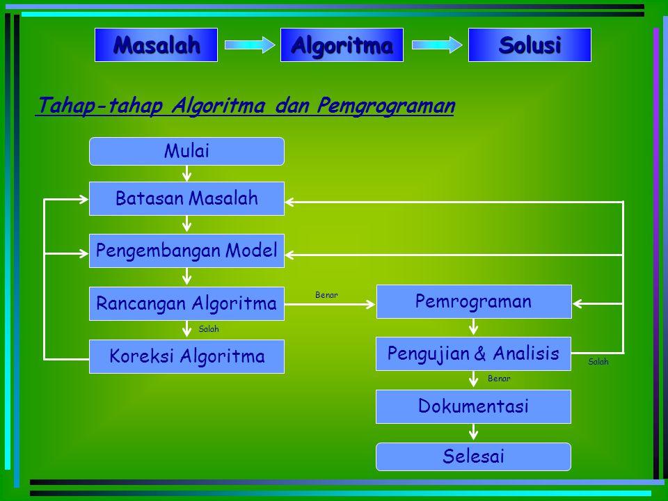 Masalah Algoritma Solusi