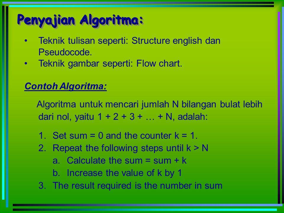 Penyajian Algoritma: Teknik tulisan seperti: Structure english dan Pseudocode. Teknik gambar seperti: Flow chart.