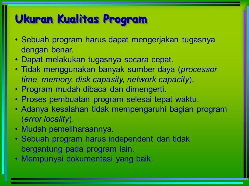 Ukuran Kualitas Program