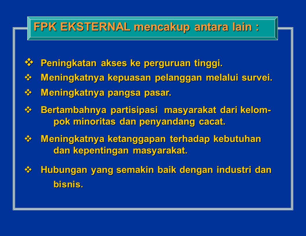 FPK EKSTERNAL mencakup antara lain :