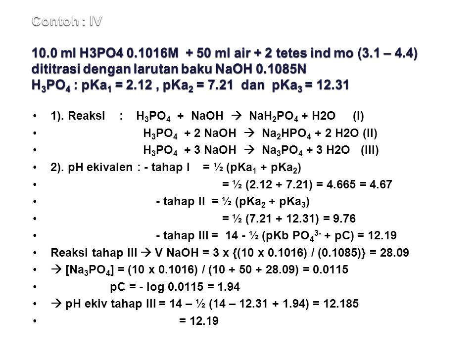 Contoh : IV 10. 0 ml H3PO4 0. 1016M + 50 ml air + 2 tetes ind mo (3