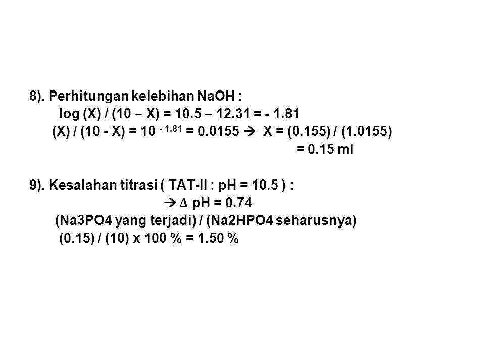 8). Perhitungan kelebihan NaOH : log (X) / (10 – X) = 10. 5 – 12