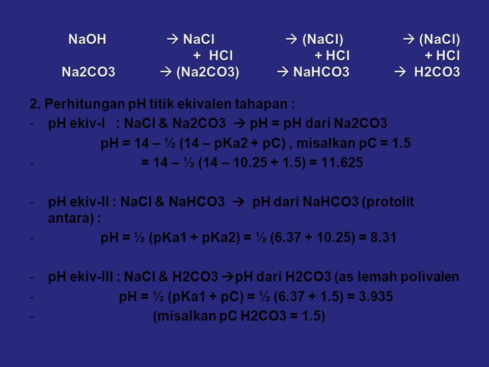 NaOH  NaCl  (NaCl)  (NaCl) + HCl + HCl + HCl Na2CO3  (Na2CO3)  NaHCO3  H2CO3