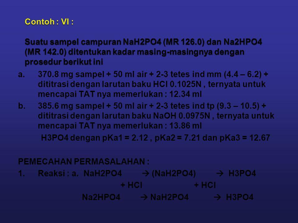 Contoh : VI : Suatu sampel campuran NaH2PO4 (MR 126