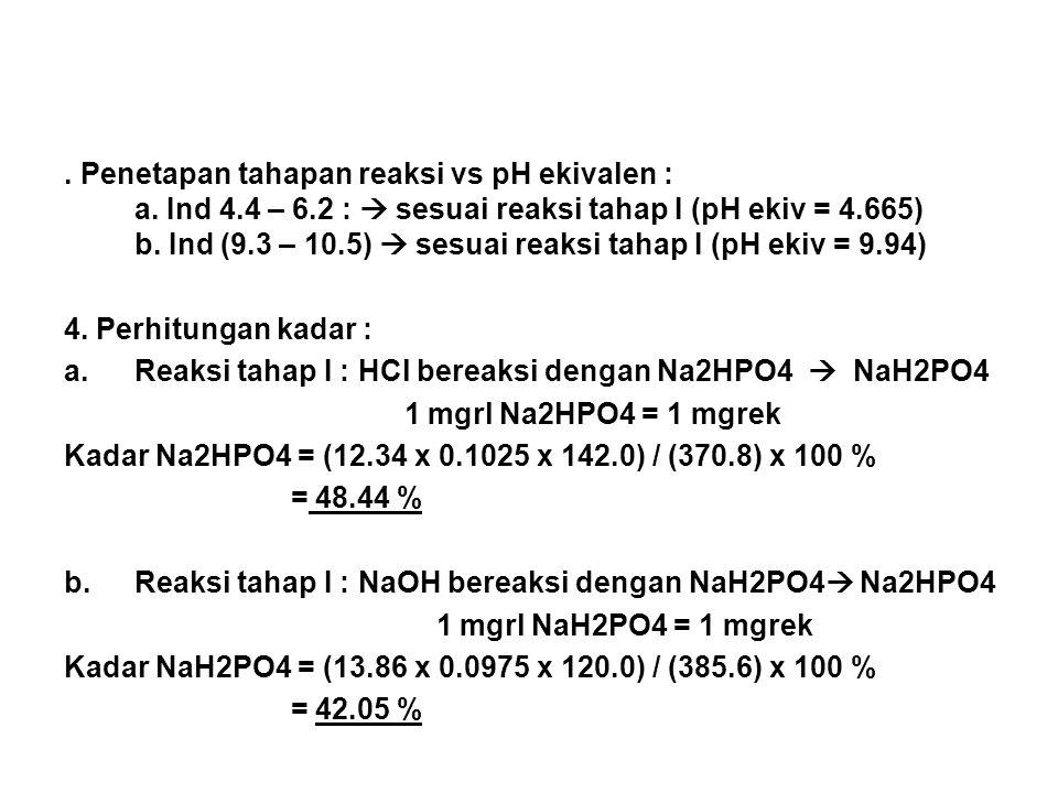 Penetapan tahapan reaksi vs pH ekivalen : a. Ind 4. 4 – 6
