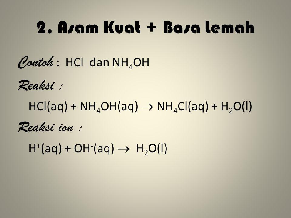 2. Asam Kuat + Basa Lemah Contoh : HCl dan NH4OH Reaksi : Reaksi ion :