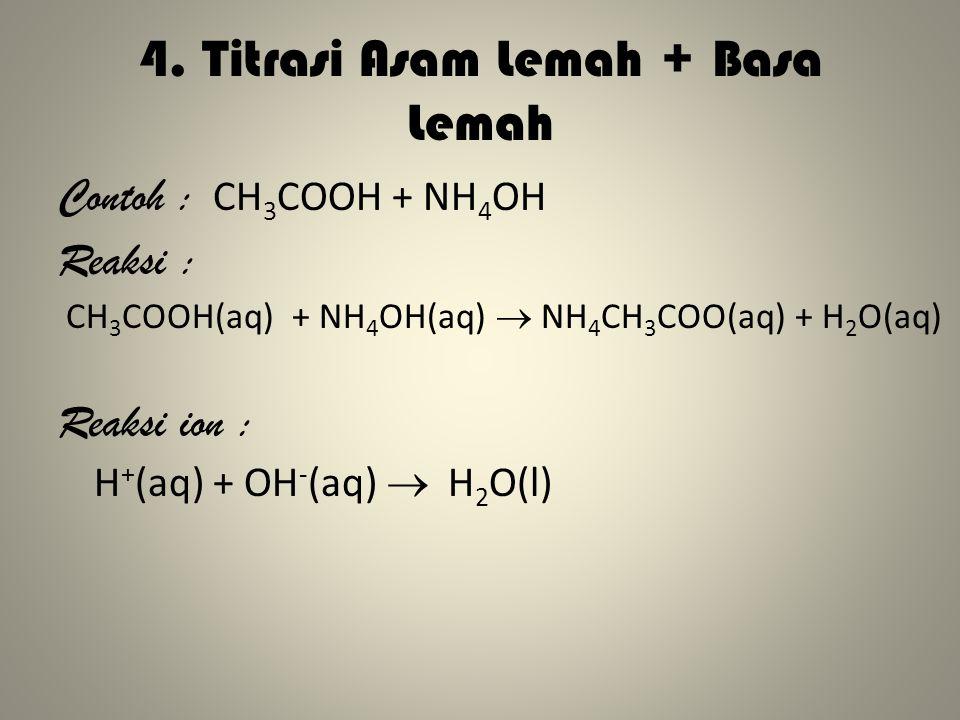 4. Titrasi Asam Lemah + Basa Lemah