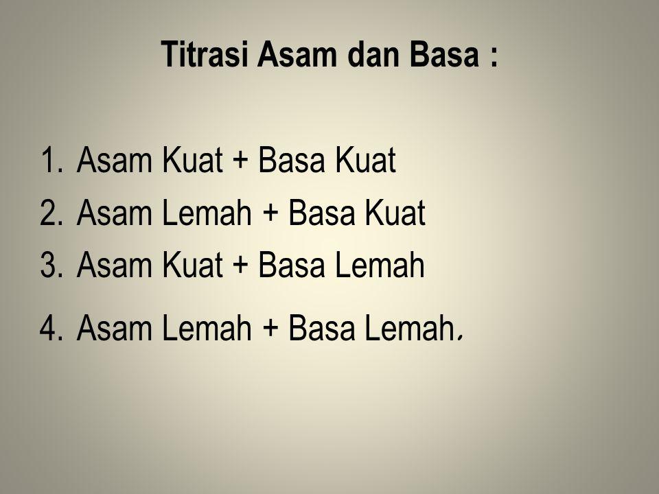 Titrasi Asam dan Basa : Asam Kuat + Basa Kuat. Asam Lemah + Basa Kuat.