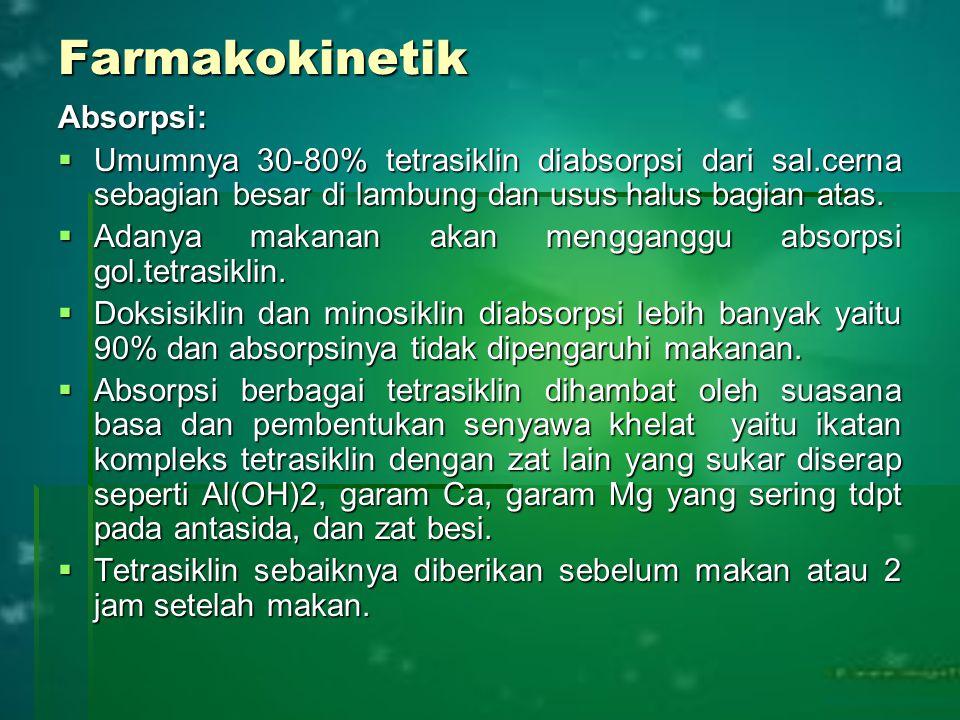 Farmakokinetik Absorpsi: