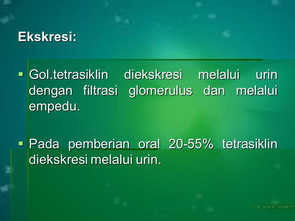 Ekskresi: Gol.tetrasiklin diekskresi melalui urin dengan filtrasi glomerulus dan melalui empedu.