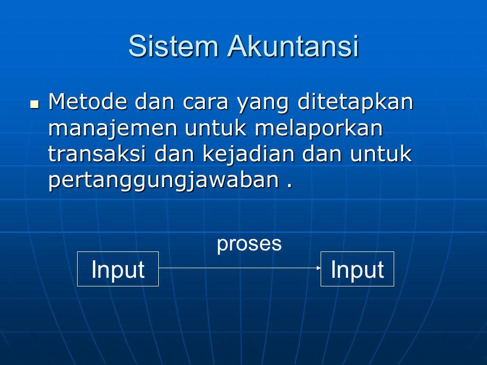 Sistem Akuntansi Input Input