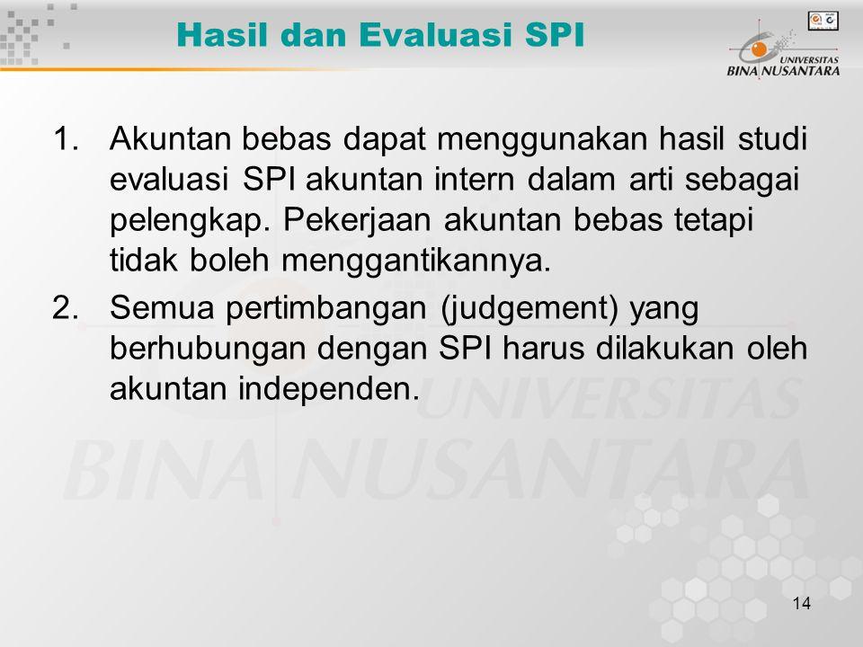 Hasil dan Evaluasi SPI