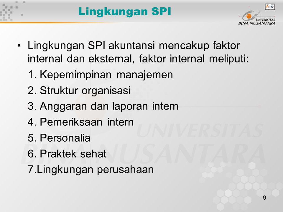Lingkungan SPI Lingkungan SPI akuntansi mencakup faktor internal dan eksternal, faktor internal meliputi: