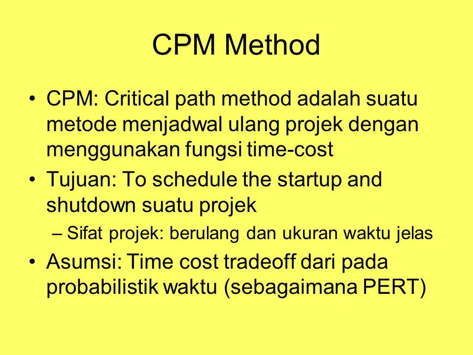 CPM Method CPM: Critical path method adalah suatu metode menjadwal ulang projek dengan menggunakan fungsi time-cost.