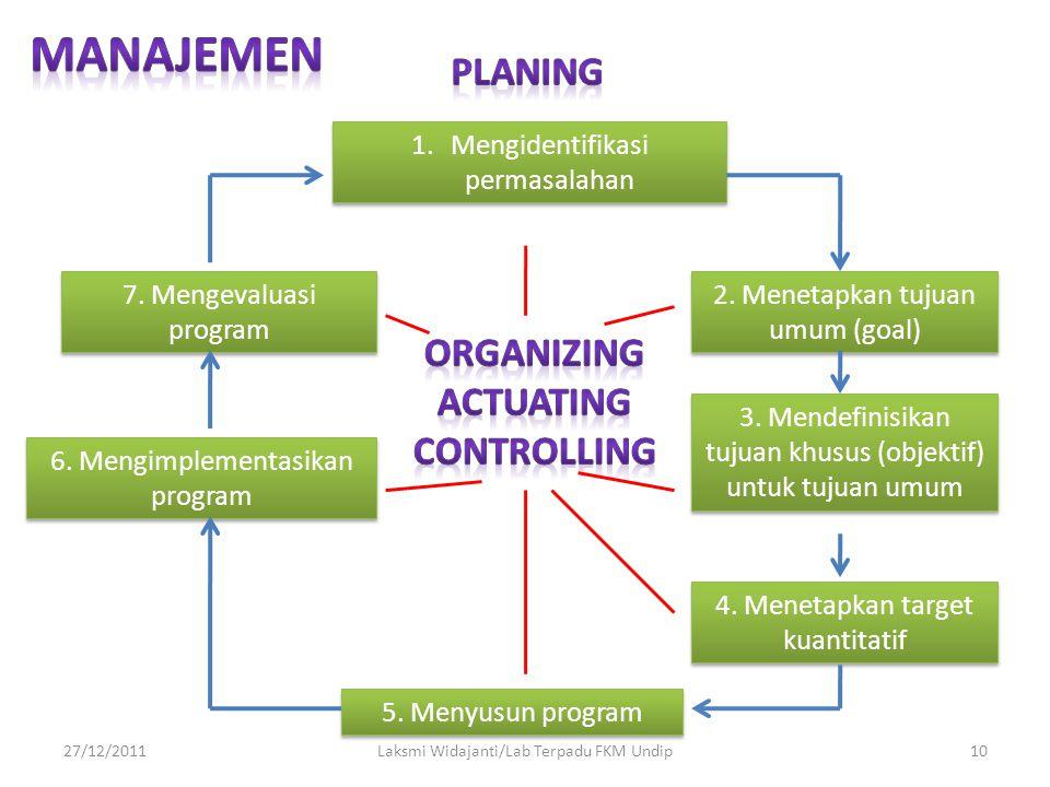 MANAJEMEN PLANING Organizing Actuating controlling