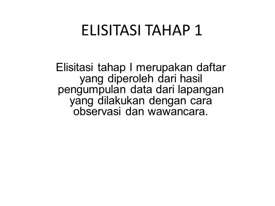 ELISITASI TAHAP 1