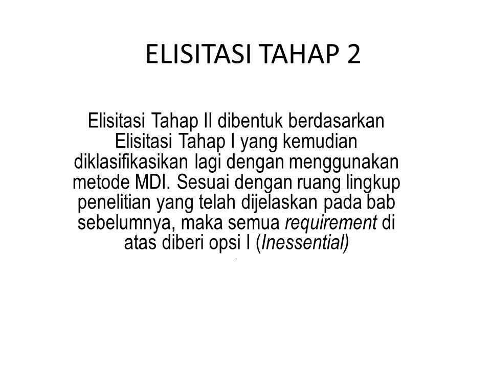 ELISITASI TAHAP 2