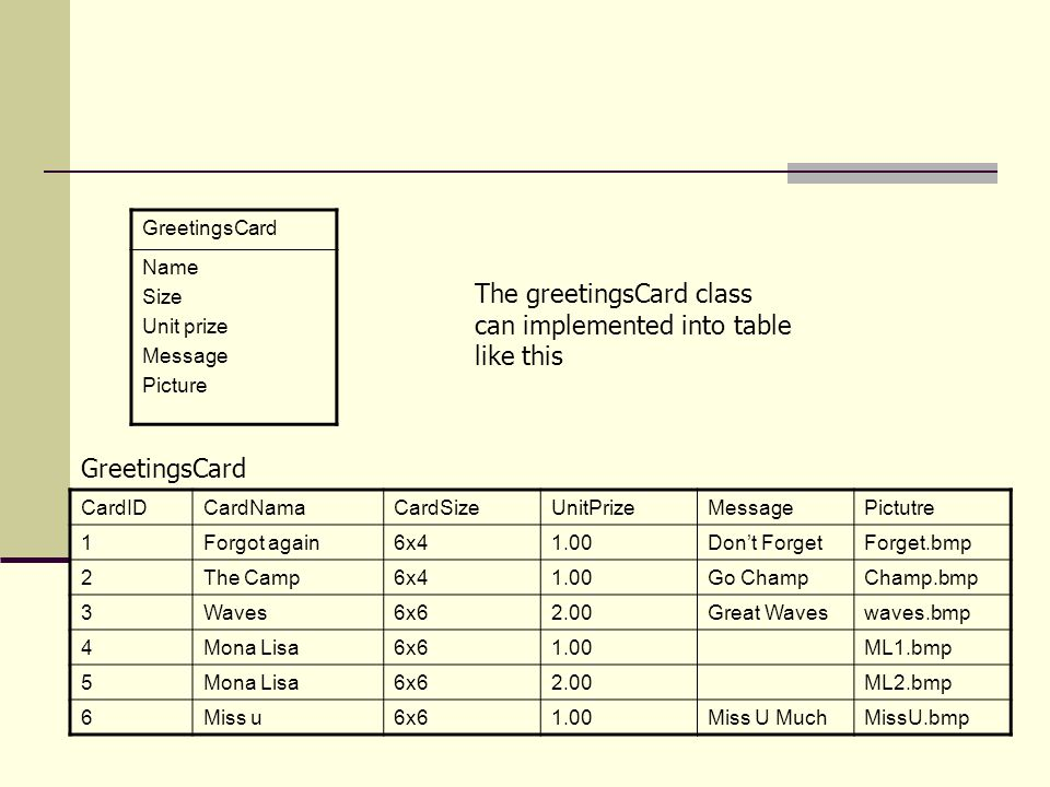 The greetingsCard class can implemented into table like this