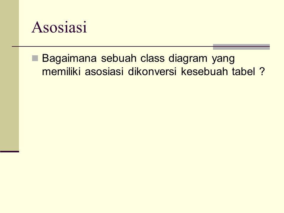 Asosiasi Bagaimana sebuah class diagram yang memiliki asosiasi dikonversi kesebuah tabel