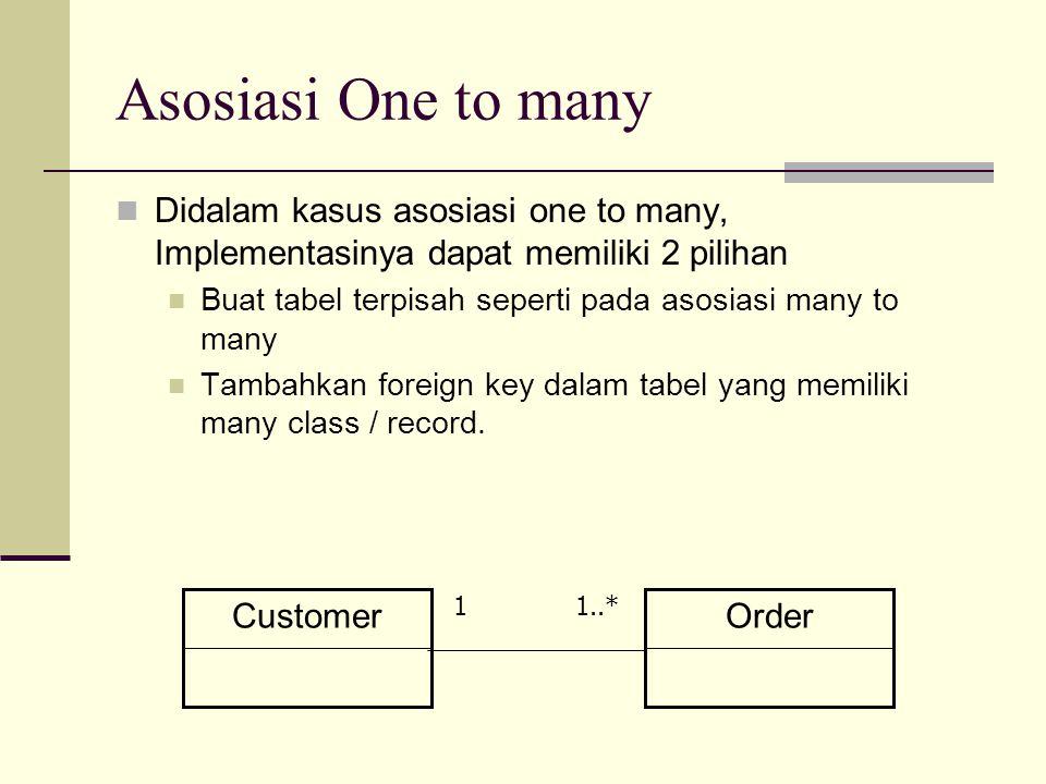 Asosiasi One to many Didalam kasus asosiasi one to many, Implementasinya dapat memiliki 2 pilihan.