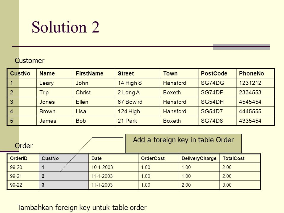 Add a foreign key in table Order