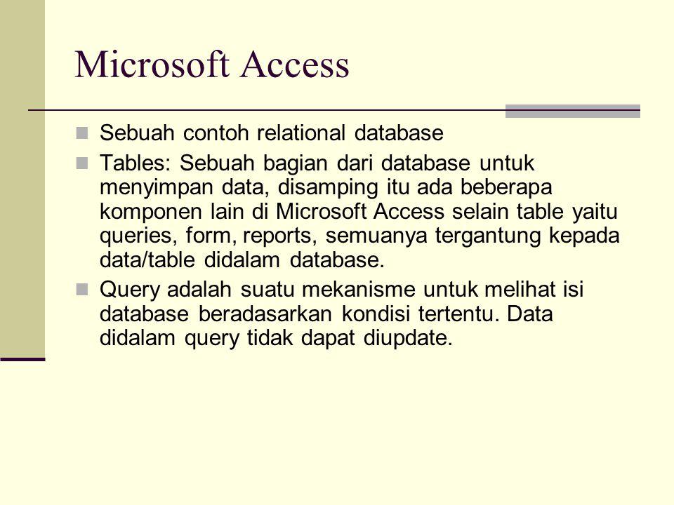 Microsoft Access Sebuah contoh relational database