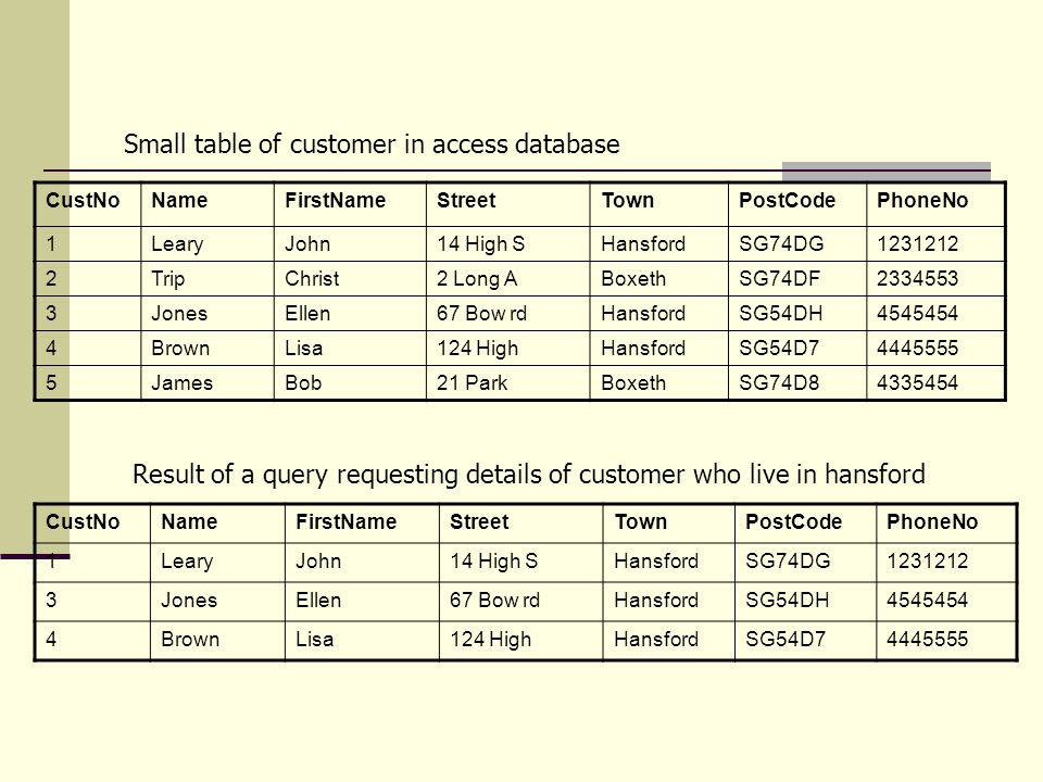 Small table of customer in access database