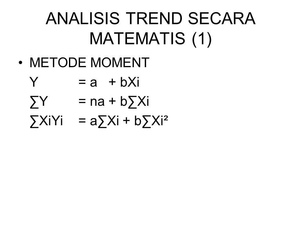 ANALISIS TREND SECARA MATEMATIS (1)