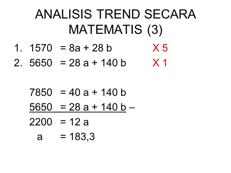 ANALISIS TREND SECARA MATEMATIS (3)