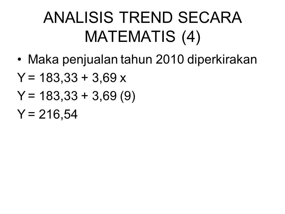 ANALISIS TREND SECARA MATEMATIS (4)