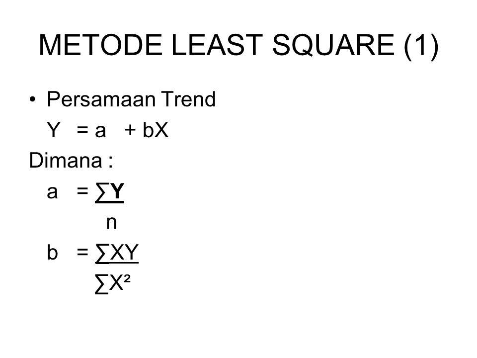 METODE LEAST SQUARE (1) Persamaan Trend Y = a + bX Dimana : a = ∑Y n