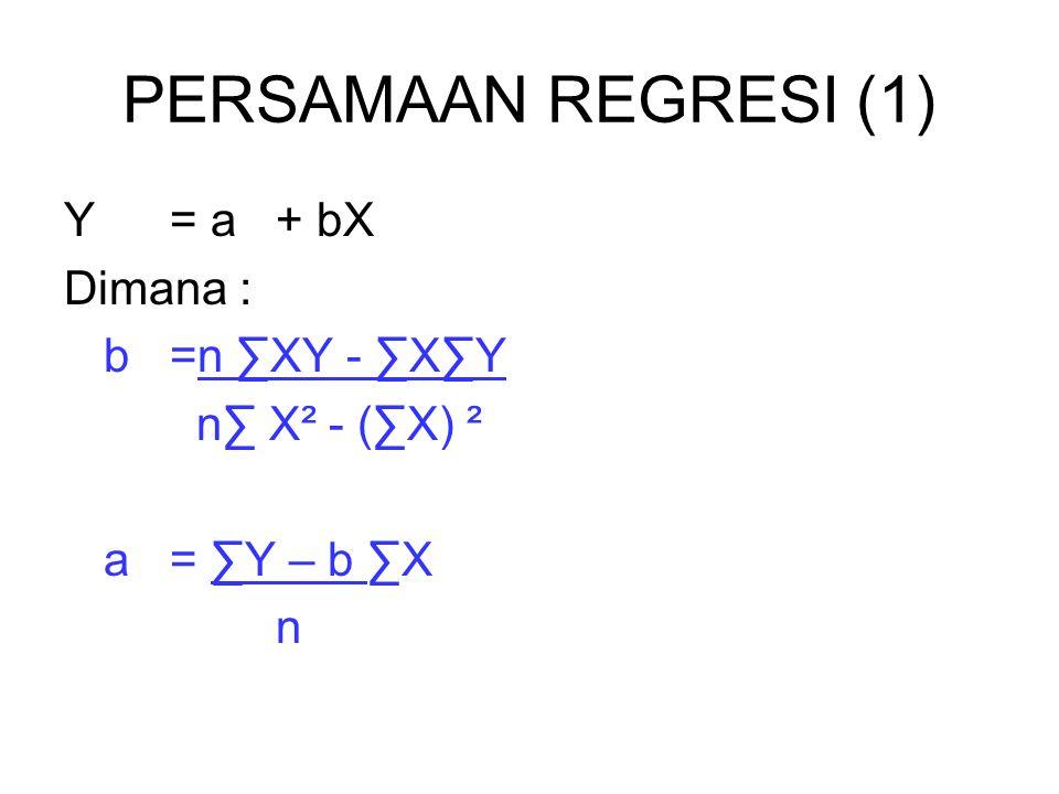 PERSAMAAN REGRESI (1) Y = a + bX Dimana : b =n ∑XY - ∑X∑Y