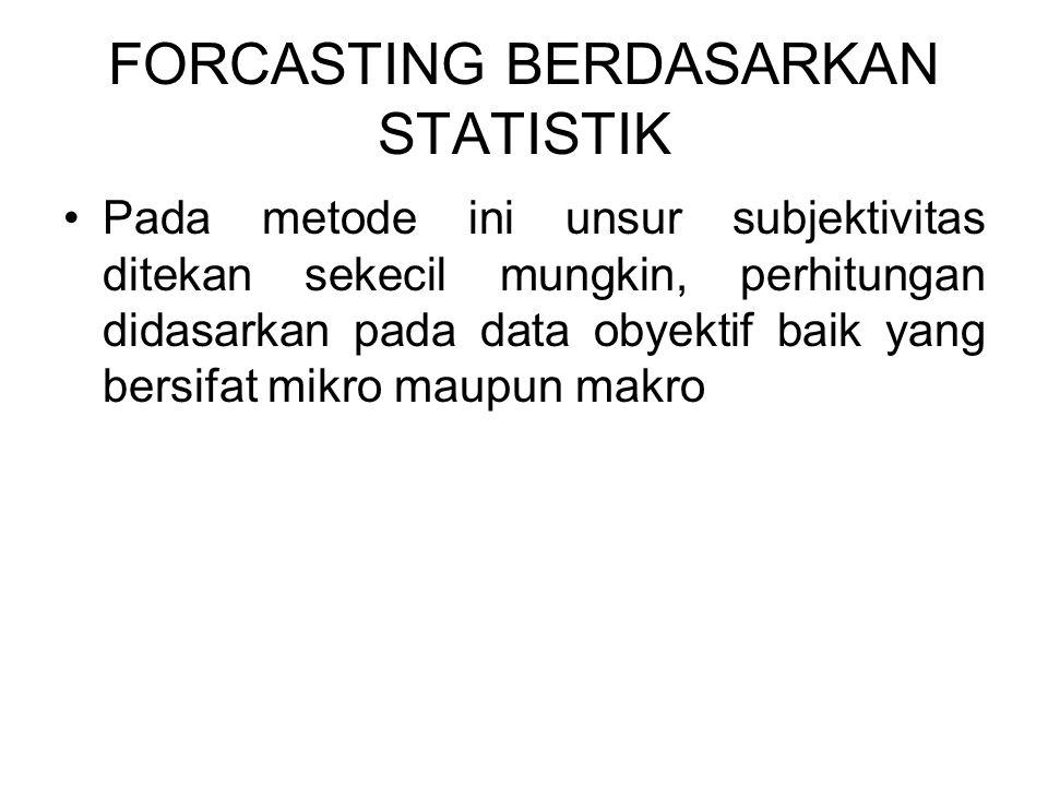 FORCASTING BERDASARKAN STATISTIK