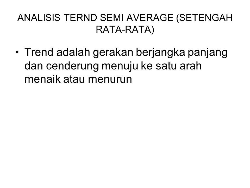 ANALISIS TERND SEMI AVERAGE (SETENGAH RATA-RATA)