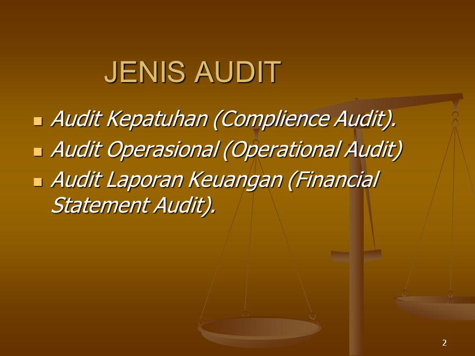 JENIS AUDIT Audit Kepatuhan (Complience Audit).