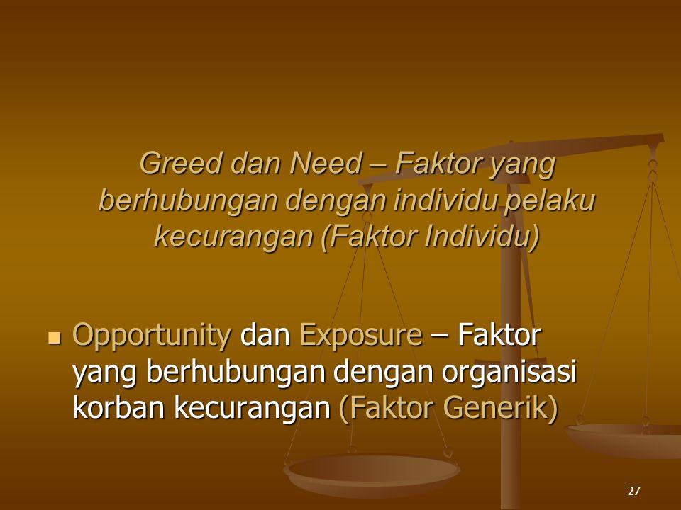 Greed dan Need – Faktor yang berhubungan dengan individu pelaku kecurangan (Faktor Individu)