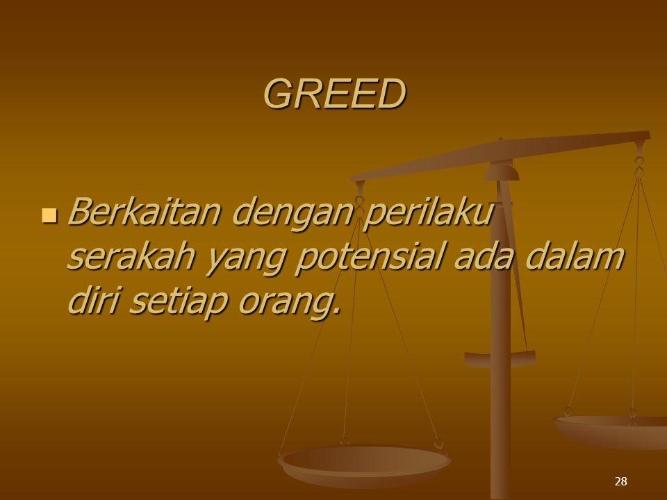 GREED Berkaitan dengan perilaku serakah yang potensial ada dalam diri setiap orang.