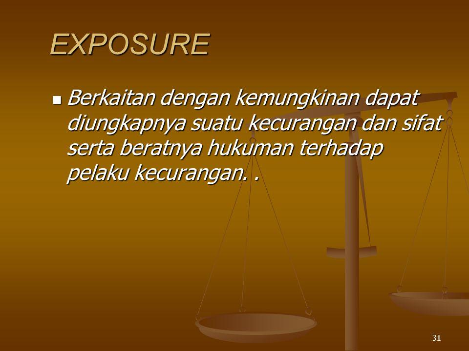 EXPOSURE Berkaitan dengan kemungkinan dapat diungkapnya suatu kecurangan dan sifat serta beratnya hukuman terhadap pelaku kecurangan. .