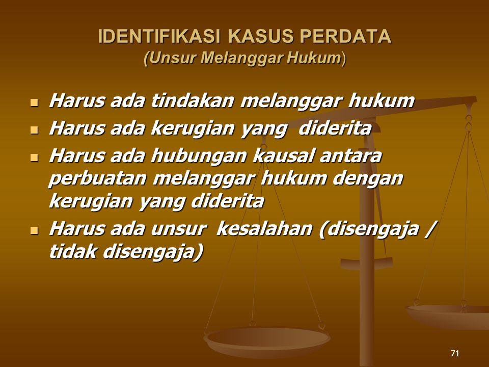 IDENTIFIKASI KASUS PERDATA (Unsur Melanggar Hukum)