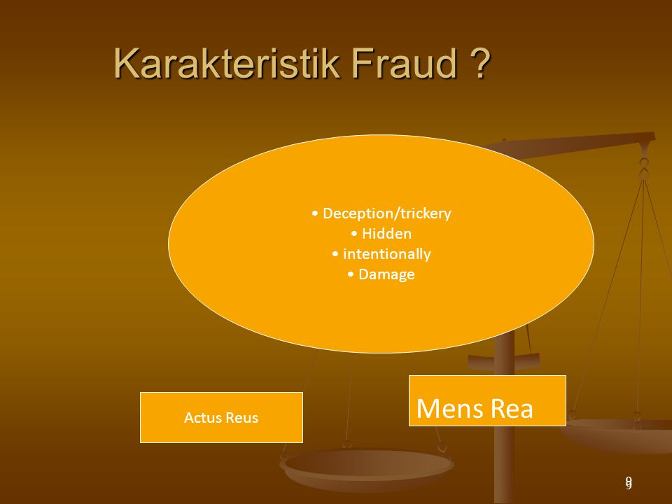 Karakteristik Fraud Mens Rea Deception/trickery Hidden intentionally