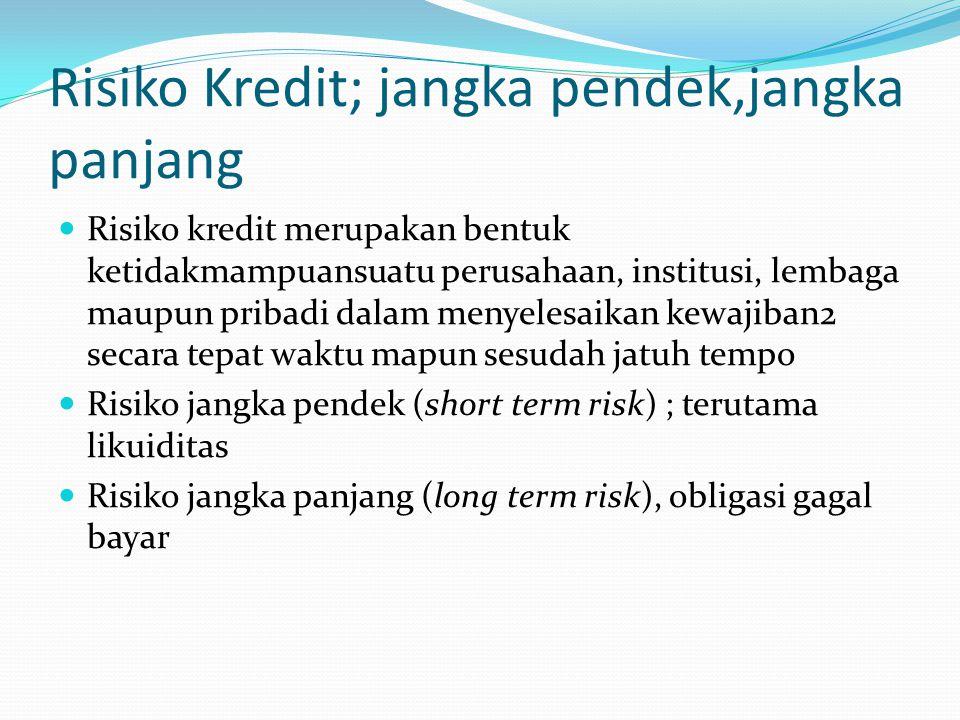 Risiko Kredit; jangka pendek,jangka panjang