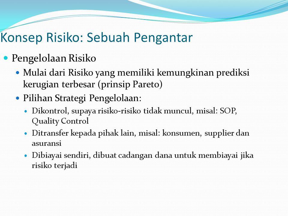 Konsep Risiko: Sebuah Pengantar