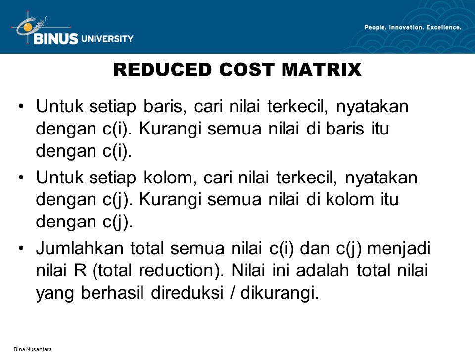 REDUCED COST MATRIX Untuk setiap baris, cari nilai terkecil, nyatakan dengan c(i). Kurangi semua nilai di baris itu dengan c(i).