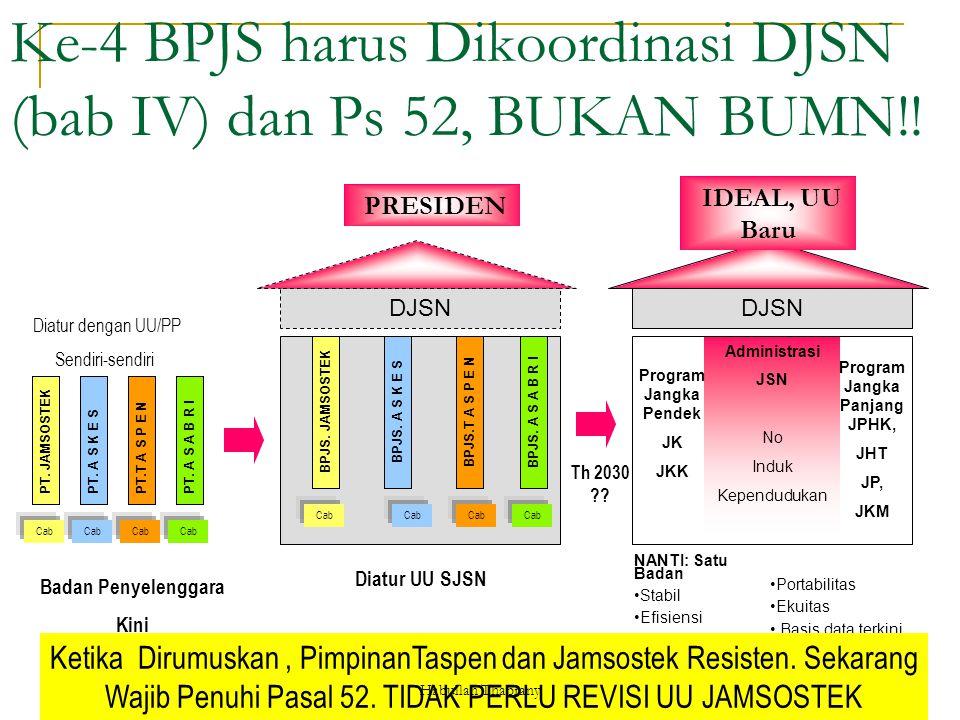 Ke-4 BPJS harus Dikoordinasi DJSN (bab IV) dan Ps 52, BUKAN BUMN!!