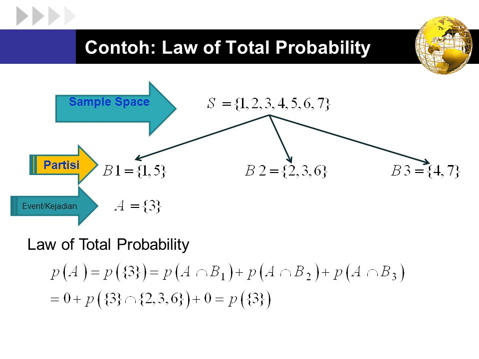 Contoh: Law of Total Probability