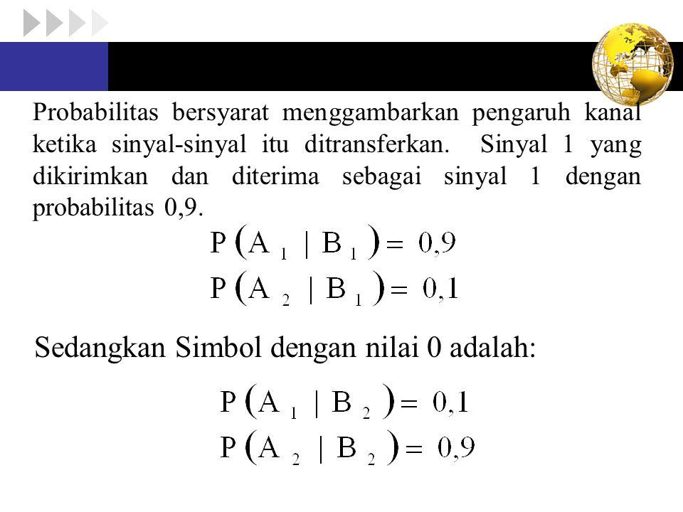 Sedangkan Simbol dengan nilai 0 adalah: